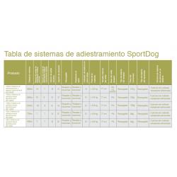 Cama para perros y gatos Perros Marino Marron/Beige TRIXIE