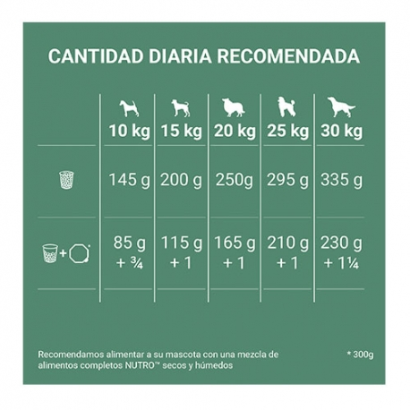 Hills MD Feline m/d PD - Prescription Diet dietas para gatos