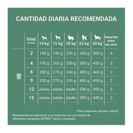 Cunipic Canarios 650 grs. comida para Canarios