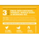 Acana-Prairie Poultry para Perro (1)